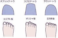 足型と靴のデザイン